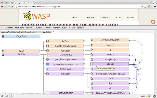 WASP.inspector: Analytics Solution Profiler Chrome Extension